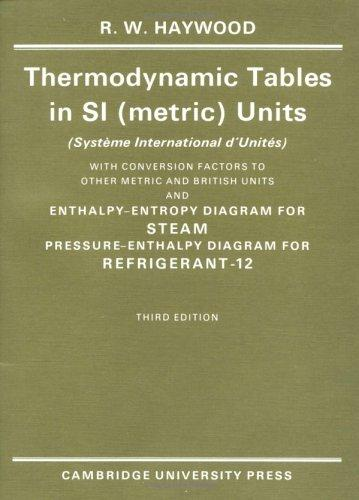 Thermodynamic tables in SI (metric) units (système international d'unités)
