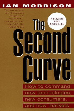 Download Second Curve