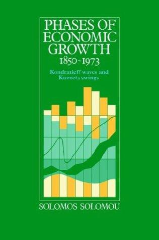 Phases of Economic Growth, 18501973
